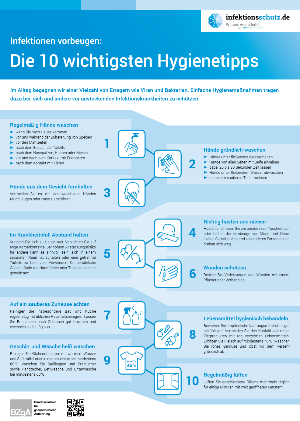10 Hygienetipps