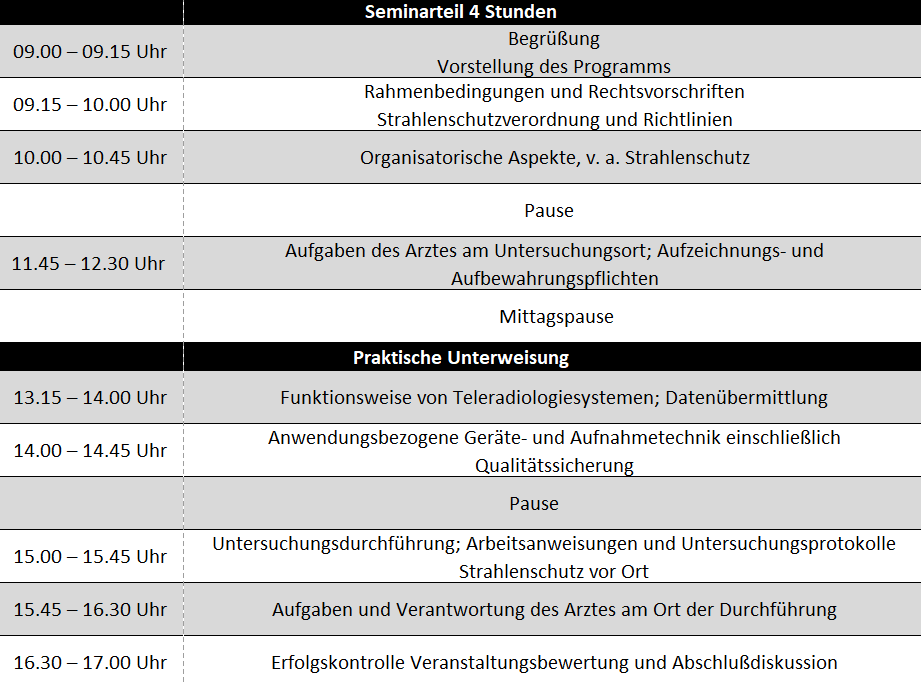 Ablauf - Teleradiologie-Kurs - Teleradiologie.net